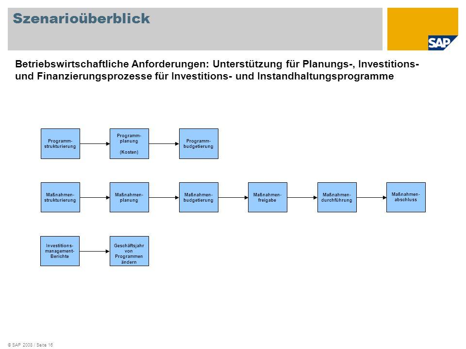 © SAP 2008 / Seite 16 Szenarioüberblick Maßnahmen- budgetierung Maßnahmen- strukturierung Maßnahmen- abschluss Maßnahmen- planung Maßnahmen- durchführung Maßnahmen- freigabe Investitions- management- Berichte Geschäftsjahr von Programmen ändern Programm- budgetierung Programm- strukturierung Programm- planung (Kosten) Betriebswirtschaftliche Anforderungen: Unterstützung für Planungs-, Investitions- und Finanzierungsprozesse für Investitions- und Instandhaltungsprogramme