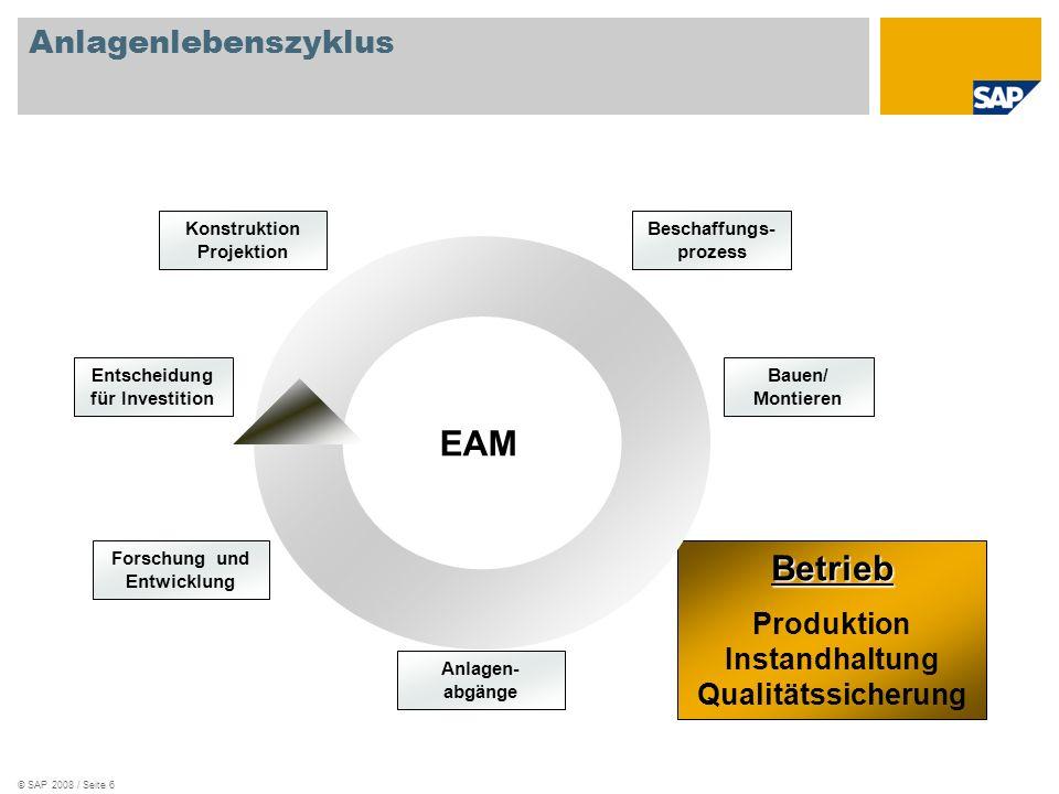 © SAP 2008 / Seite 6 Anlagenlebenszyklus Betrieb Produktion Instandhaltung Qualitätssicherung Forschung und Entwicklung Anlagen- abgänge Entscheidung für Investition Konstruktion Projektion Beschaffungs- prozess Bauen/ Montieren EAM