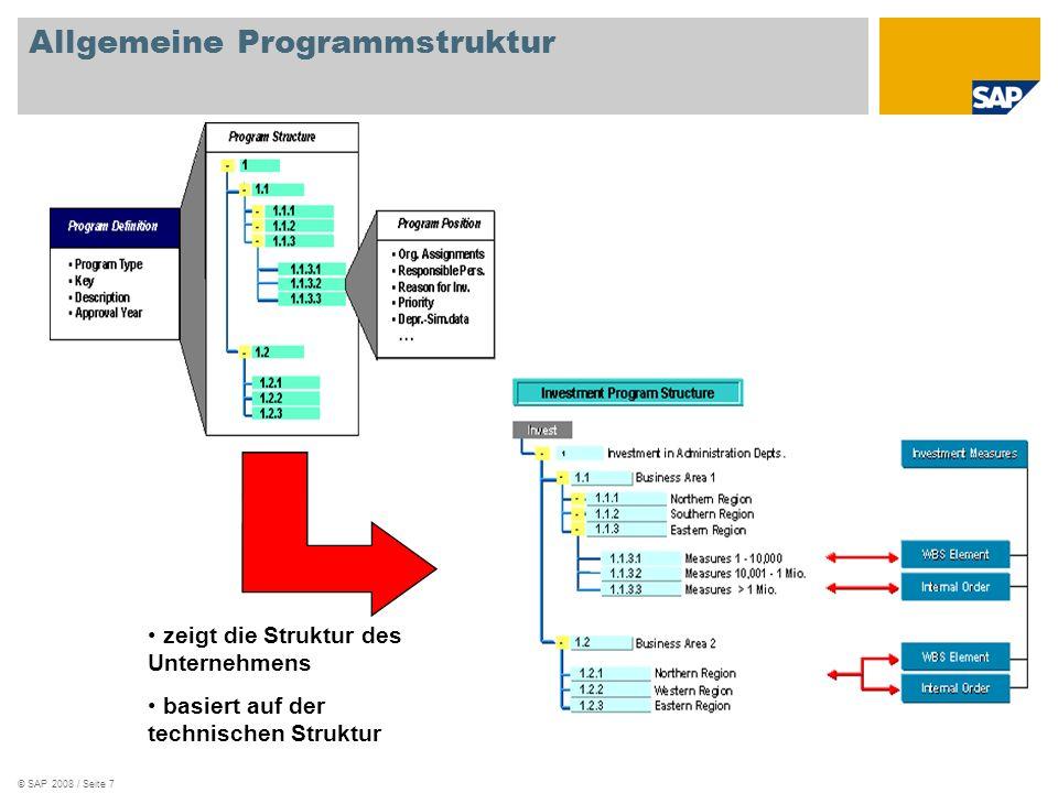 © SAP 2008 / Seite 7 Allgemeine Programmstruktur zeigt die Struktur des Unternehmens basiert auf der technischen Struktur