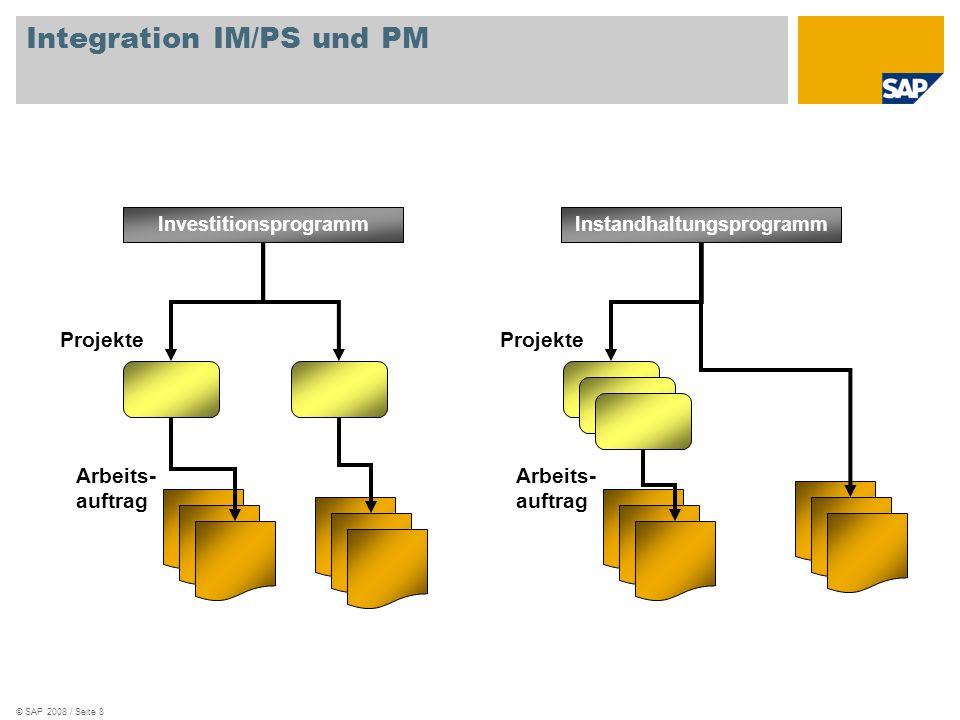 © SAP 2008 / Seite 8 Integration IM/PS und PM Investitionsprogramm Projekte Arbeits- auftrag Instandhaltungsprogramm Projekte Arbeits- auftrag