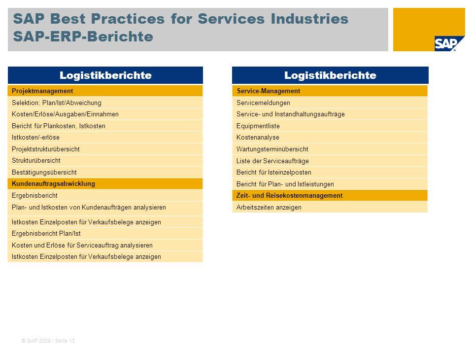 © SAP 2009 / Seite 13 SAP Best Practices for Services Industries SAP-ERP-Berichte Projektmanagement Selektion: Plan/Ist/Abweichung Kosten/Erlöse/Ausga