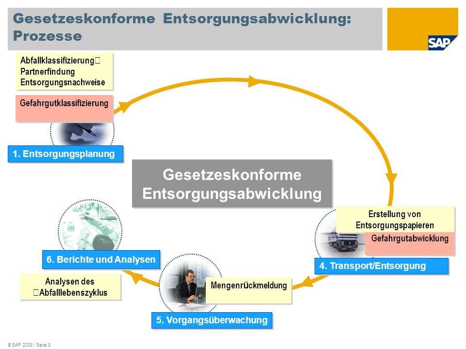 © SAP 2008 / Seite 8 Gesetzeskonforme Entsorgungsabwicklung Abfallklassifizierung Partnerfindung Entsorgungsnachweise 4. Transport/Entsorgung 5. Vorga