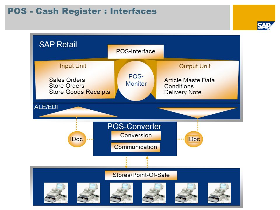 POS - Cash Register : Interfaces SAP Retail ALE/EDI Stores/Point-Of-Sale Conversion Communication POS-Converter IDoc Article Maste Data Conditions Del
