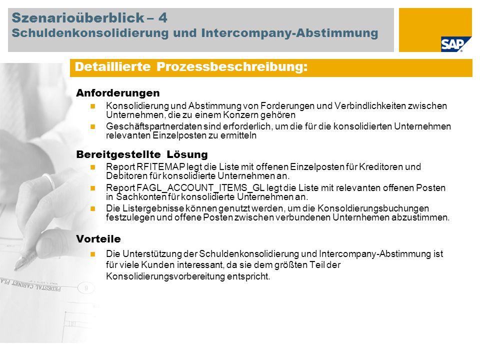Szenarioüberblick – 4 Schuldenkonsolidierung und Intercompany-Abstimmung Anforderungen Konsolidierung und Abstimmung von Forderungen und Verbindlichke