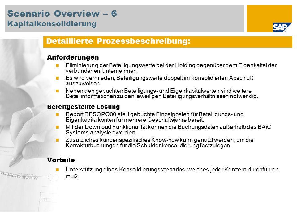 Scenario Overview – 6 Kapitalkonsolidierung Anforderungen Eliminierung der Beteiligungswerte bei der Holding gegenüber dem Eigenkaital der verbundenen