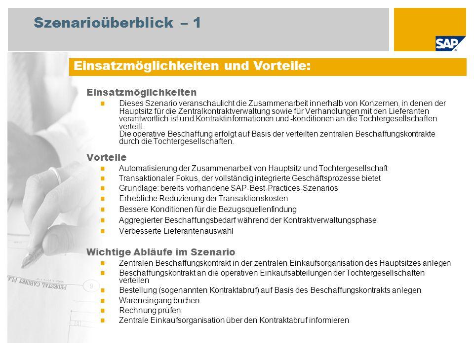 Erforderliche SAP-Anwendungen: Erforderlich Tochtergesellschaft und Hauptsitz: SAP ECC 6.0 EhP4 SAP Best Practices: Beschaffungsverträge An den Abläufen beteiligte Benutzerrollen Einkäufer Einkaufsleiter Lagermitarbeiter Kreditorenbuchhalter Szenarioüberblick – 2
