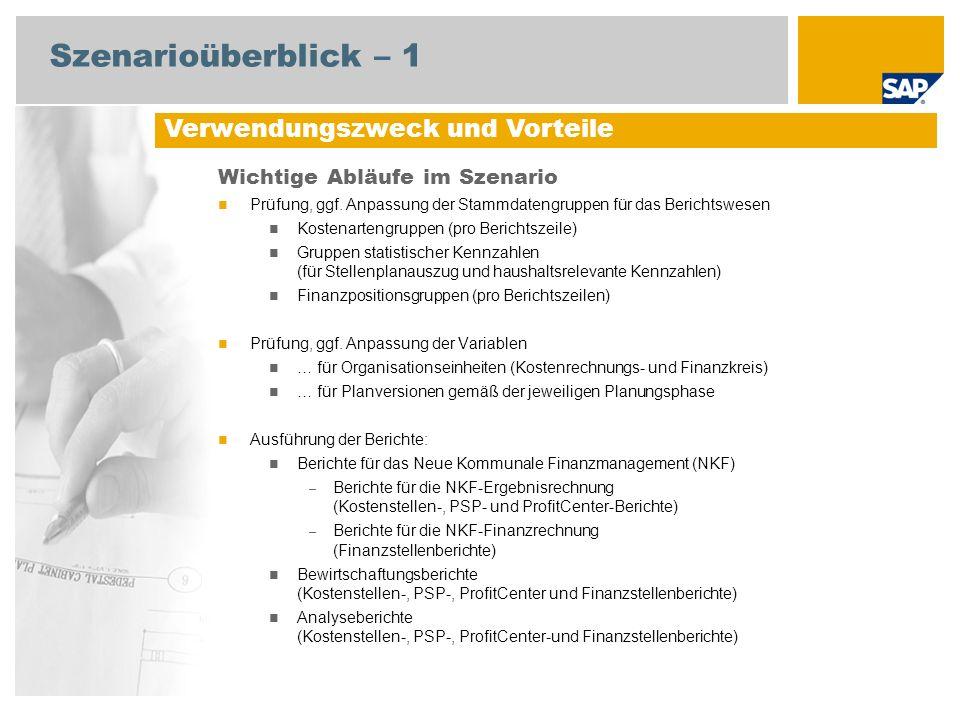 Szenarioüberblick – 2 Erforderlich EHP3 for SAP ERP 6.0 An den Abläufen beteiligte Benutzerrollen Planer Amtsleiter Sachbearbeiter Erforderliche SAP-Anwendungen: