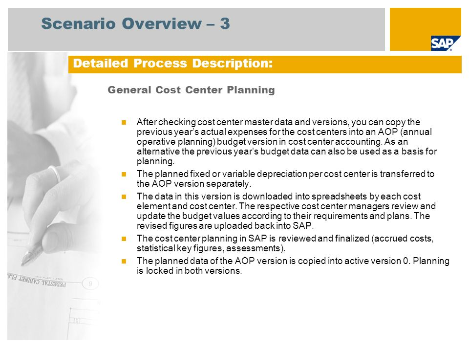 Scenario Overview – 3 General Cost Center Planning After checking cost center master data and versions, you can copy the previous years actual expenses for the cost centers into an AOP (annual operative planning) budget version in cost center accounting.