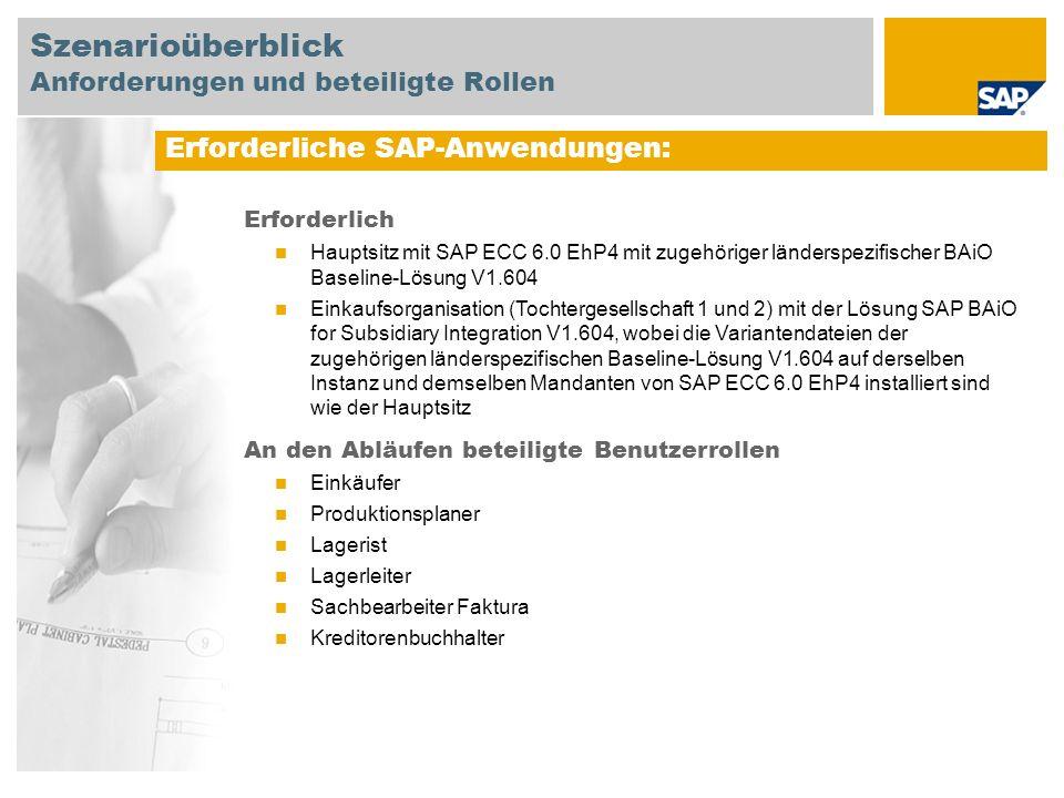 Erforderliche SAP-Anwendungen: Erforderlich Hauptsitz mit SAP ECC 6.0 EhP4 mit zugehöriger länderspezifischer BAiO Baseline-Lösung V1.604 Einkaufsorga