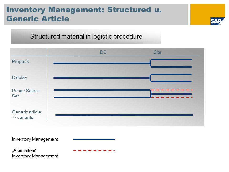 Inventory Management: Structured u. Generic Article Alternative Inventory Management LieferantObjekt DCSite Prepack Display Price-/ Sales- Set Generic