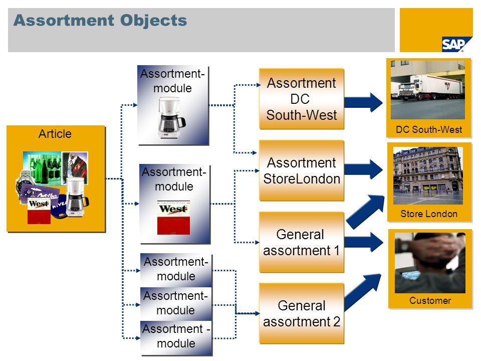 Assortment Objects Assortment- module Assortment- module Article Assortment DC South-West Assortment StoreLondon General assortment 1 General assortme