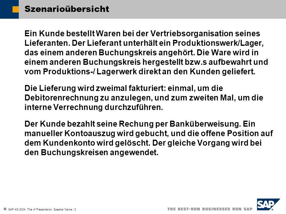 SAP AG 2004, Title of Presentation, Speaker Name / 3 J62 Buchungskreisübergreifende Auftragsabwicklung GeschäftsvorteileKunde Lieferant/Hersteller in Buchungskreis BP01 Lieferant/Hersteller in Buchungskreis BP0X Geschäftsvorteile Ein Kunde bestellt Waren bei der Vertriebs- organisation seines Lieferanten.