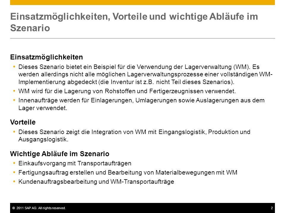 ©2011 SAP AG. All rights reserved.2 Einsatzmöglichkeiten, Vorteile und wichtige Abläufe im Szenario Einsatzmöglichkeiten Dieses Szenario bietet ein Be