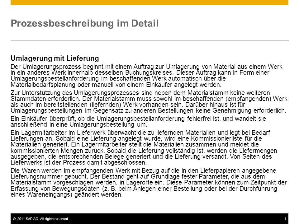 ©2011 SAP AG. All rights reserved.4 Prozessbeschreibung im Detail Umlagerung mit Lieferung Der Umlagerungsprozess beginnt mit einem Auftrag zur Umlage