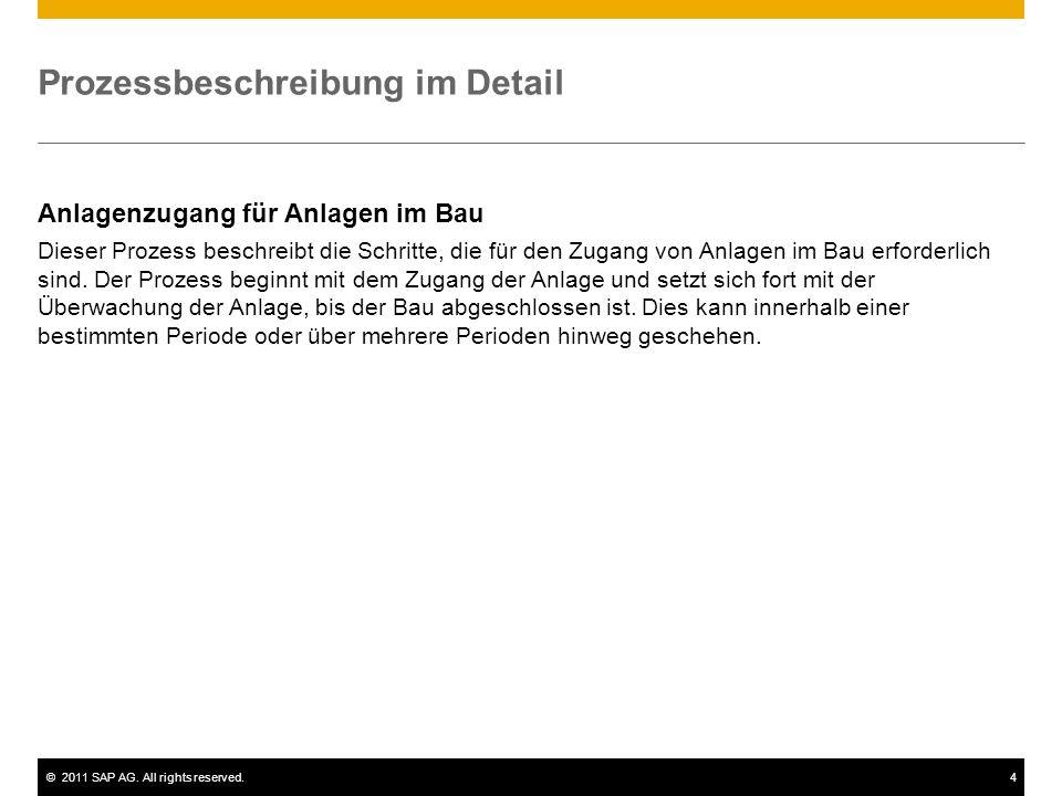 ©2011 SAP AG. All rights reserved.4 Prozessbeschreibung im Detail Anlagenzugang für Anlagen im Bau Dieser Prozess beschreibt die Schritte, die für den
