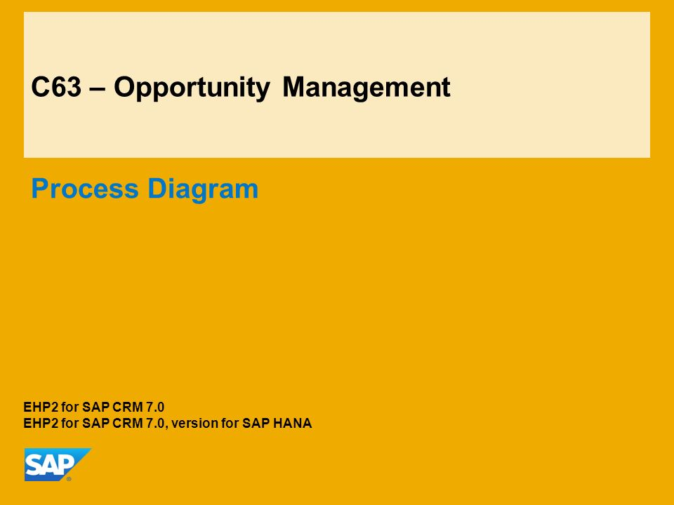 C63 – Opportunity Management Process Diagram EHP2 for SAP CRM 7.0 EHP2 for SAP CRM 7.0, version for SAP HANA