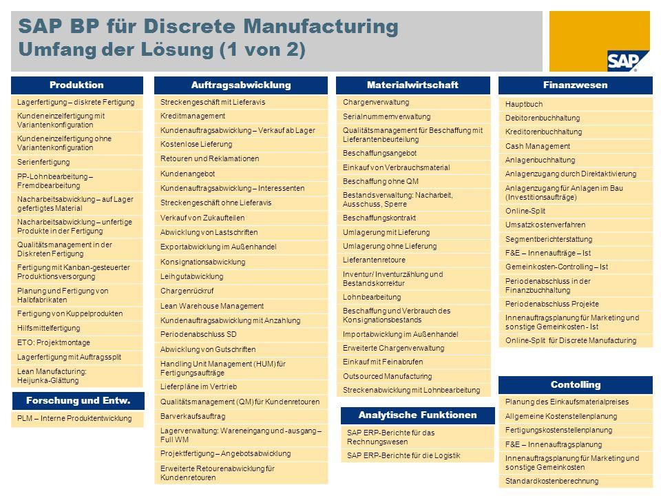 SAP BP für Discrete Manufacturing Umfang der Lösung (1 von 2) ProduktionAuftragsabwicklung Forschung und Entw. MaterialwirtschaftFinanzwesen Analytisc