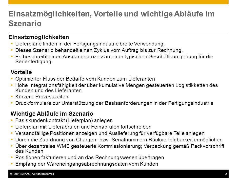©2011 SAP AG. All rights reserved.2 Einsatzmöglichkeiten, Vorteile und wichtige Abläufe im Szenario Einsatzmöglichkeiten Lieferpläne finden in der Fer