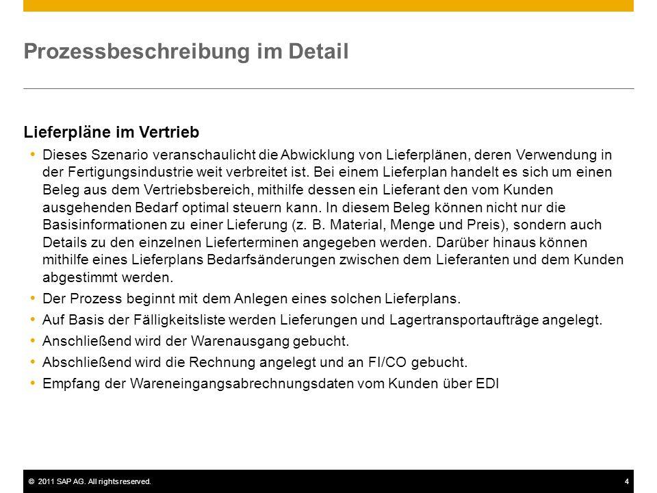 ©2011 SAP AG. All rights reserved.4 Prozessbeschreibung im Detail Lieferpläne im Vertrieb Dieses Szenario veranschaulicht die Abwicklung von Lieferplä