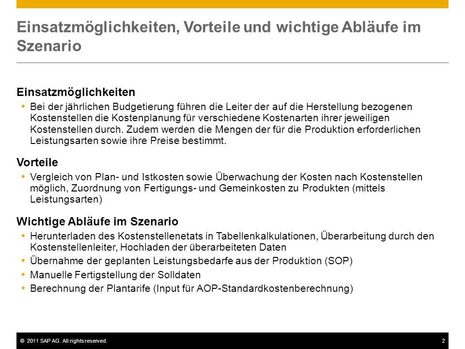 ©2011 SAP AG. All rights reserved.2 Einsatzmöglichkeiten, Vorteile und wichtige Abläufe im Szenario Einsatzmöglichkeiten Bei der jährlichen Budgetieru