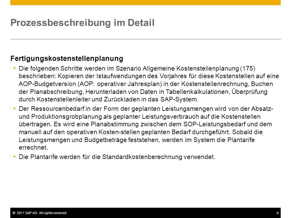 ©2011 SAP AG. All rights reserved.4 Prozessbeschreibung im Detail Fertigungskostenstellenplanung Die folgenden Schritte werden im Szenario Allgemeine