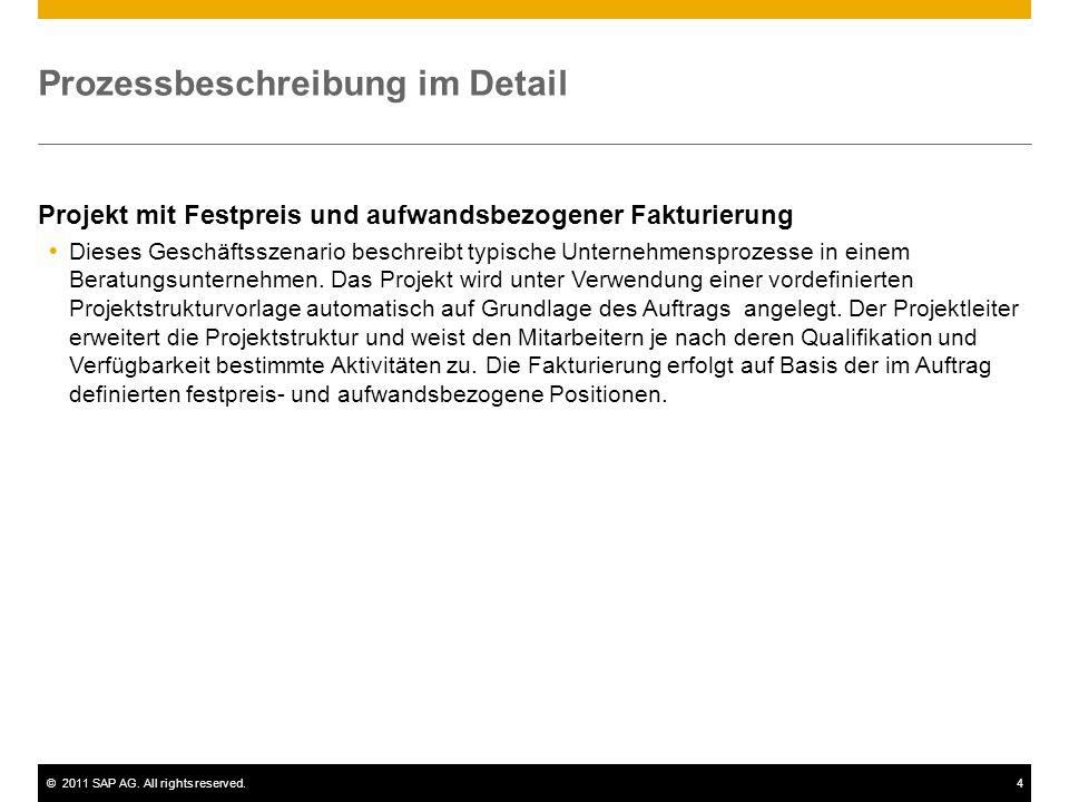 ©2011 SAP AG. All rights reserved.4 Prozessbeschreibung im Detail Projekt mit Festpreis und aufwandsbezogener Fakturierung Dieses Geschäftsszenario be