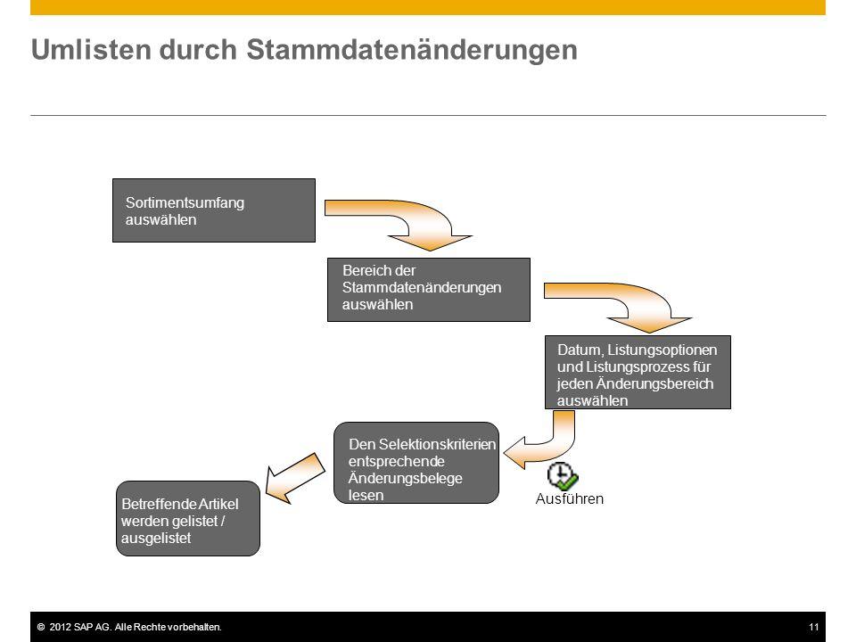 ©2012 SAP AG. Alle Rechte vorbehalten.11 Umlisten durch Stammdatenänderungen Sortimentsumfang auswählen Bereich der Stammdatenänderungen auswählen Dat