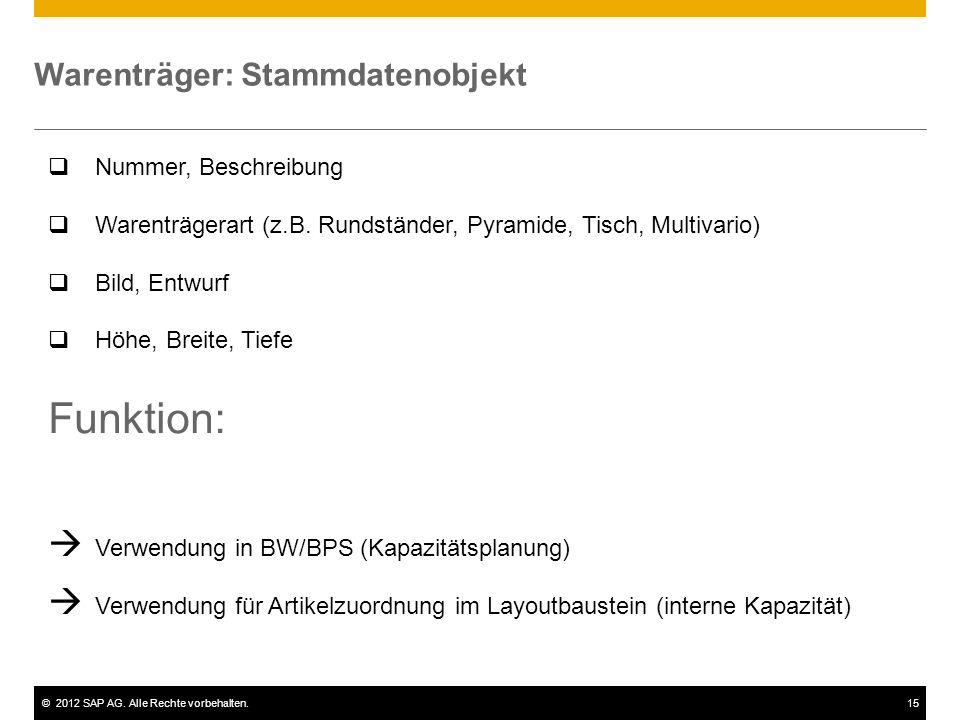 ©2012 SAP AG. Alle Rechte vorbehalten.15 Warenträger: Stammdatenobjekt Nummer, Beschreibung Warenträgerart (z.B. Rundständer, Pyramide, Tisch, Multiva