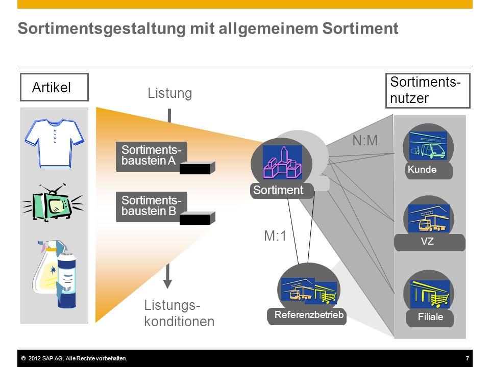 ©2012 SAP AG. Alle Rechte vorbehalten.7 Sortimentsgestaltung mit allgemeinem Sortiment Artikel Sortiments- baustein A Sortiments- baustein B Listung S