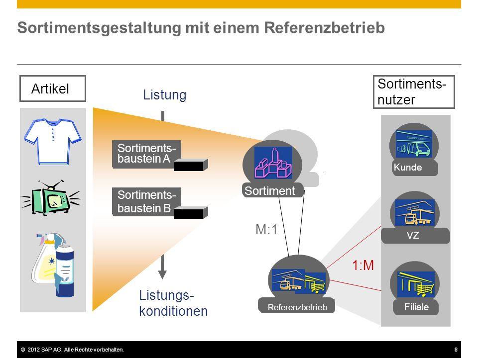 ©2012 SAP AG. Alle Rechte vorbehalten.8 Sortimentsgestaltung mit einem Referenzbetrieb Artikel Sortiments- baustein A Sortiments- baustein B Filiale V