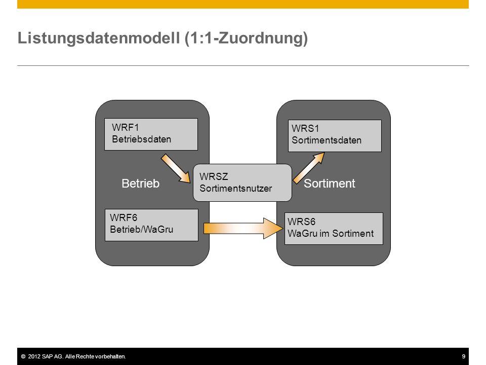©2012 SAP AG. Alle Rechte vorbehalten.9 Listungsdatenmodell (1:1-Zuordnung) WRF1 Betriebsdaten WRS1 Sortimentsdaten BetriebSortiment WRSZ Sortimentsnu