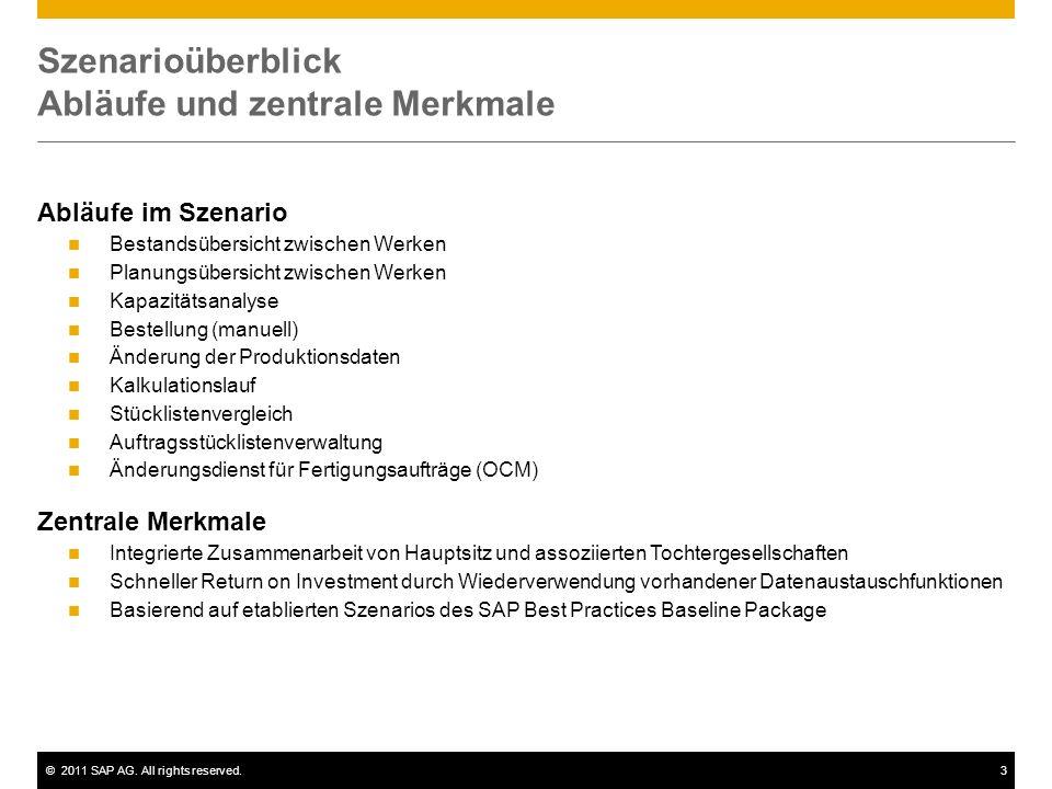 ©2011 SAP AG. All rights reserved.3 Szenarioüberblick Abläufe und zentrale Merkmale Abläufe im Szenario Bestandsübersicht zwischen Werken Planungsüber