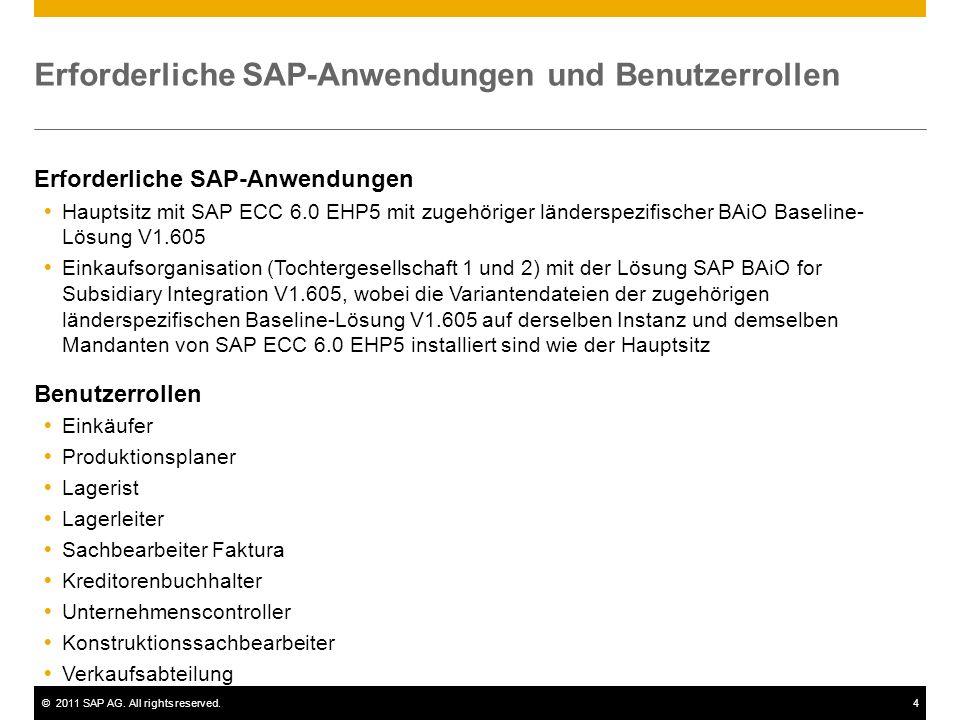 ©2011 SAP AG. All rights reserved.4 Erforderliche SAP-Anwendungen und Benutzerrollen Erforderliche SAP-Anwendungen Hauptsitz mit SAP ECC 6.0 EHP5 mit