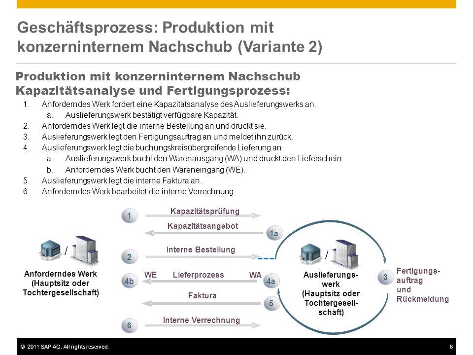 ©2011 SAP AG. All rights reserved.6 Geschäftsprozess: Produktion mit konzerninternem Nachschub (Variante 2) Produktion mit konzerninternem Nachschub K