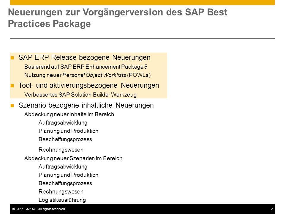 ©2011 SAP AG. All rights reserved.2 SAP ERP Release bezogene Neuerungen Basierend auf SAP ERP Enhancement Package 5 Nutzung neuer Personal Object Work