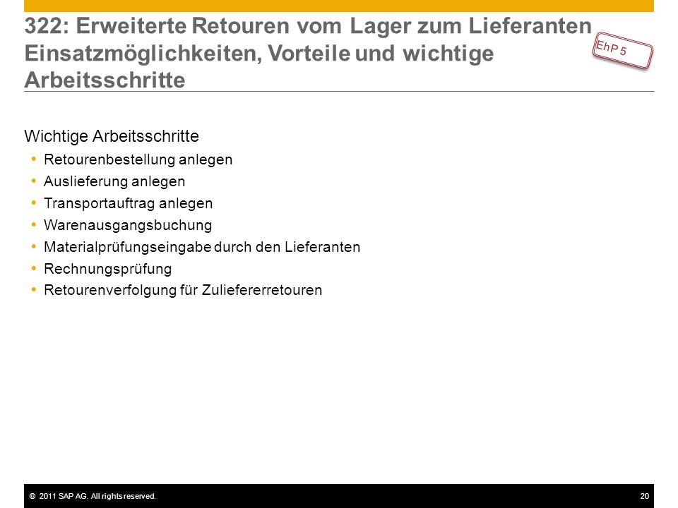 ©2011 SAP AG. All rights reserved.20 322: Erweiterte Retouren vom Lager zum Lieferanten Einsatzmöglichkeiten, Vorteile und wichtige Arbeitsschritte Wi
