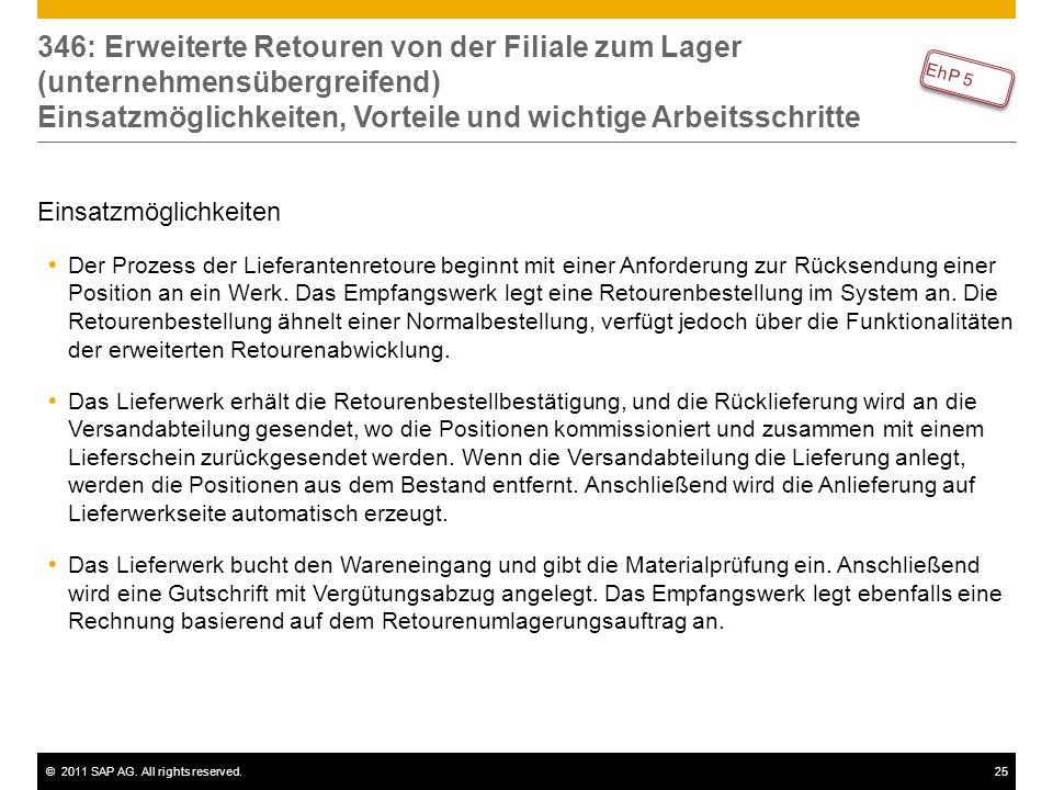 ©2011 SAP AG. All rights reserved.25 346: Erweiterte Retouren von der Filiale zum Lager (unternehmensübergreifend) Einsatzmöglichkeiten, Vorteile und