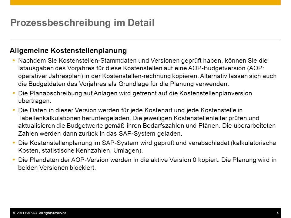 ©2011 SAP AG. All rights reserved.4 Prozessbeschreibung im Detail Allgemeine Kostenstellenplanung Nachdem Sie Kostenstellen-Stammdaten und Versionen g