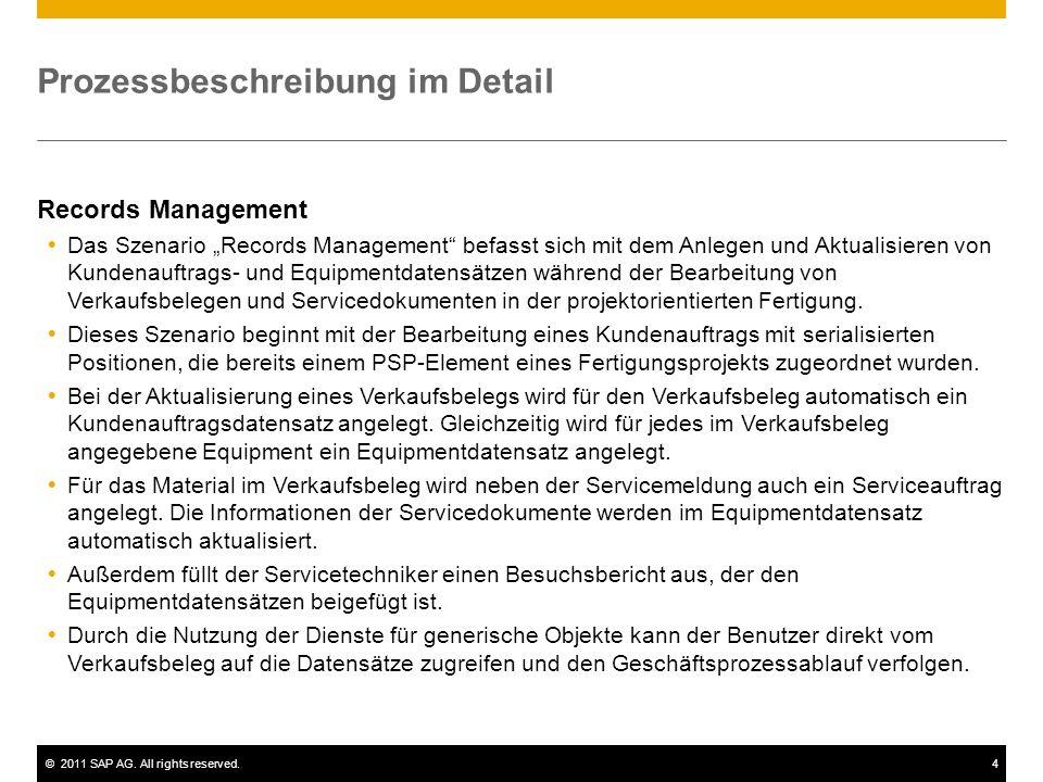 ©2011 SAP AG. All rights reserved.4 Prozessbeschreibung im Detail Records Management Das Szenario Records Management befasst sich mit dem Anlegen und
