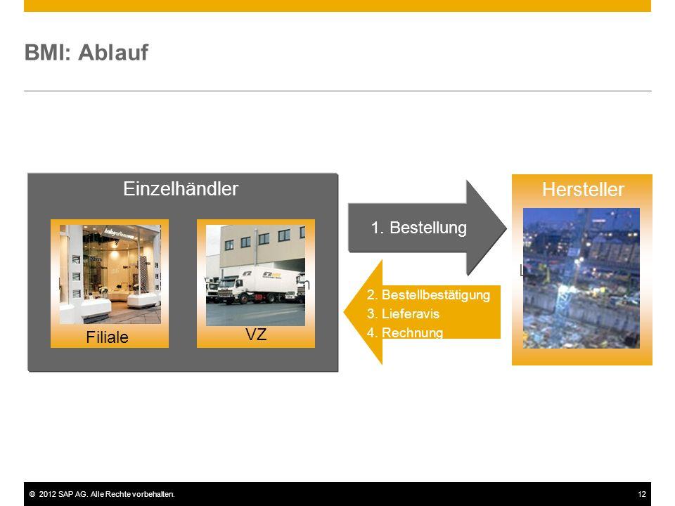 ©2012 SAP AG. Alle Rechte vorbehalten.12 BMI: Ablauf Lieferant Einzelhändler 1. Bestellung FilialeVerteilzentrum 2. Bestellbestätigung 3. Lieferavis 4