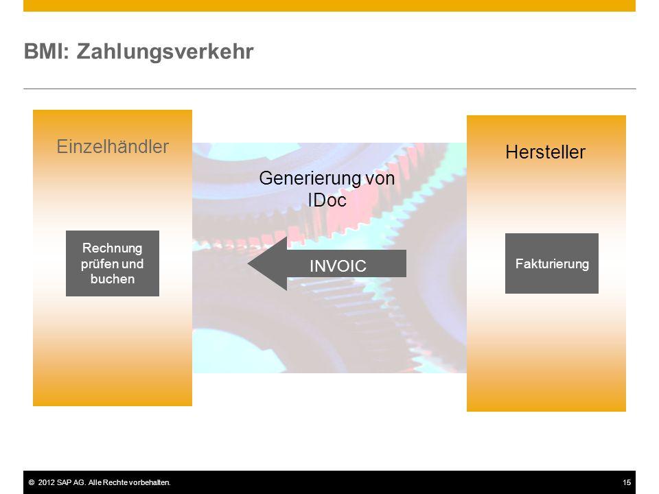 ©2012 SAP AG. Alle Rechte vorbehalten.15 BMI: Zahlungsverkehr Generierung von IDoc INVOIC Rechnung prüfen und buchen Einzelhändler Fakturierung Herste