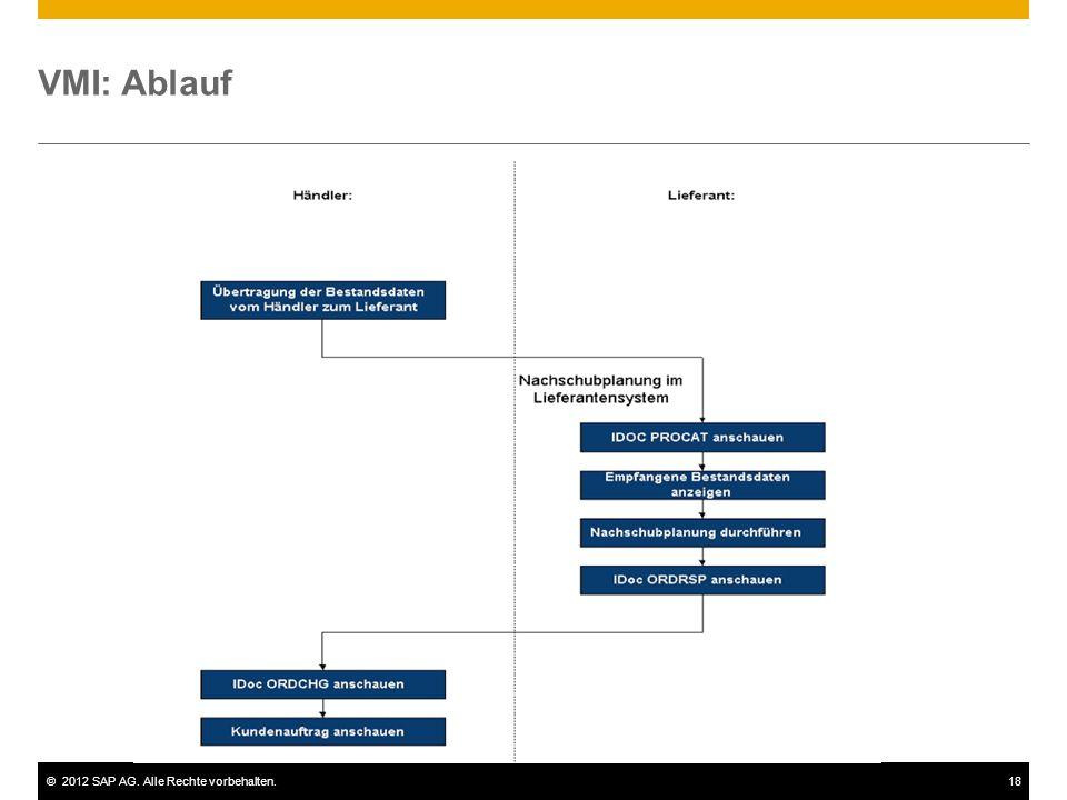 ©2012 SAP AG. Alle Rechte vorbehalten.18 VMI: Ablauf