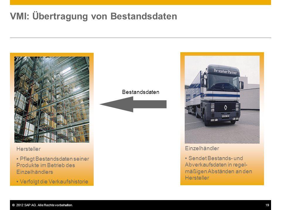 ©2012 SAP AG. Alle Rechte vorbehalten.19 VMI: Übertragung von Bestandsdaten Hersteller Pflegt Bestandsdaten seiner Produkte im Betrieb des Einzelhändl