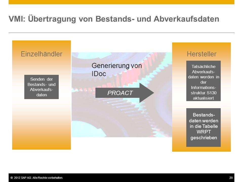 ©2012 SAP AG. Alle Rechte vorbehalten.20 VMI: Übertragung von Bestands- und Abverkaufsdaten Senden der Bestands- und Abverkaufs- daten Einzelhändler G