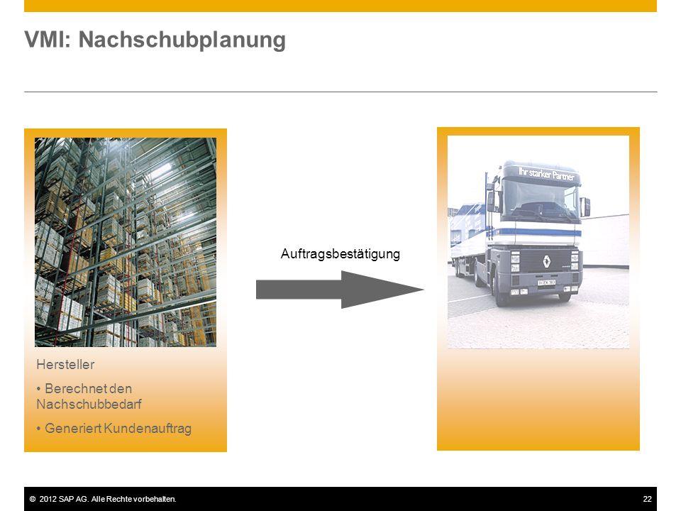 ©2012 SAP AG. Alle Rechte vorbehalten.22 VMI: Nachschubplanung Hersteller Berechnet den Nachschubbedarf Generiert Kundenauftrag Auftragsbestätigung