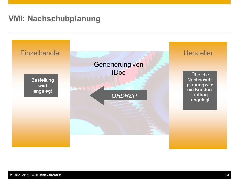 ©2012 SAP AG. Alle Rechte vorbehalten.23 VMI: Nachschubplanung Einzelhändler Generierung von IDoc Über die Nachschub- planung wird ein Kunden- auftrag