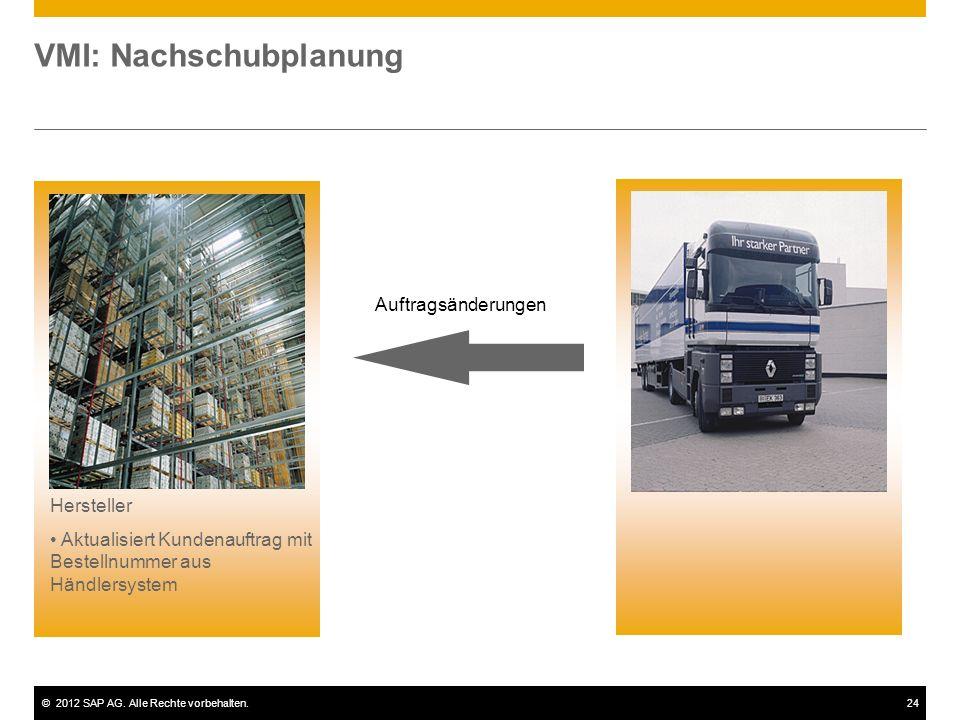 ©2012 SAP AG. Alle Rechte vorbehalten.24 VMI: Nachschubplanung Hersteller Aktualisiert Kundenauftrag mit Bestellnummer aus Händlersystem Auftragsänder