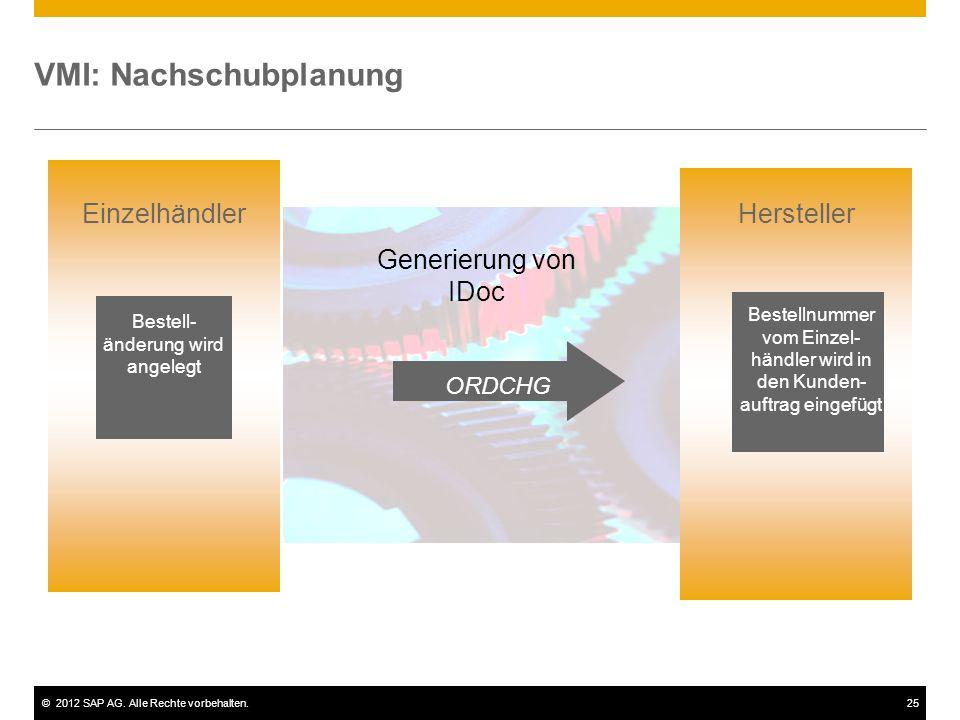 ©2012 SAP AG. Alle Rechte vorbehalten.25 VMI: Nachschubplanung Einzelhändler Generierung von IDoc Bestellnummer vom Einzel- händler wird in den Kunden