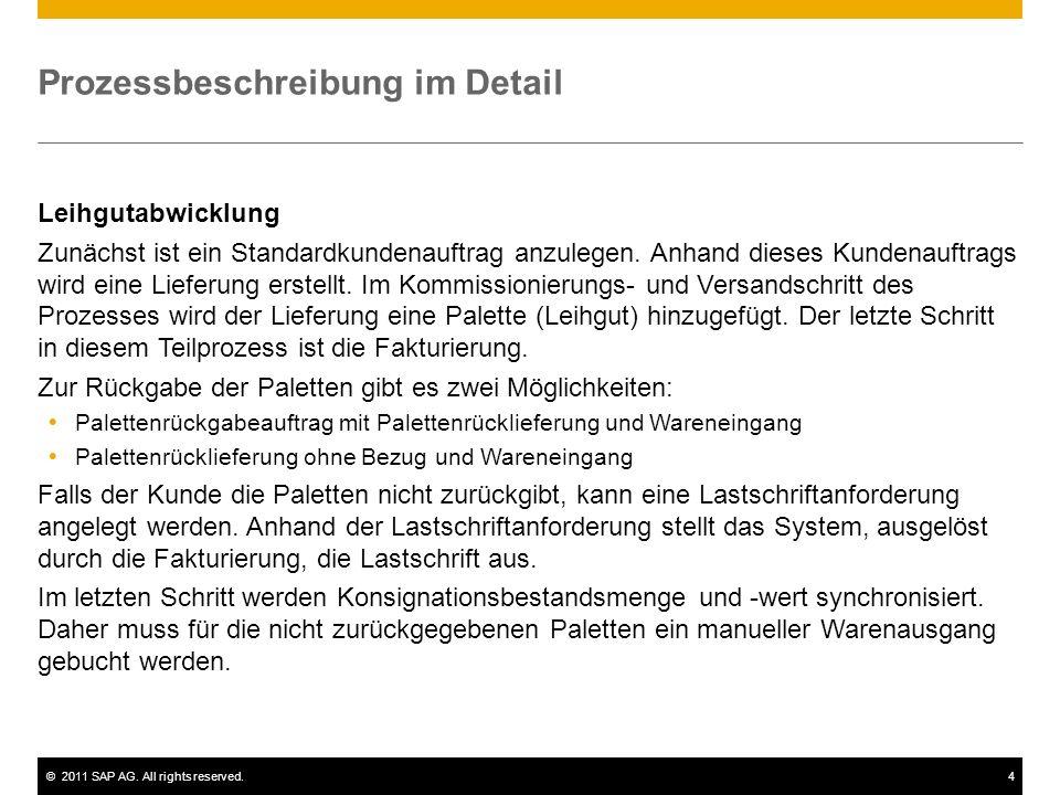 ©2011 SAP AG. All rights reserved.4 Prozessbeschreibung im Detail Leihgutabwicklung Zunächst ist ein Standardkundenauftrag anzulegen. Anhand dieses Ku