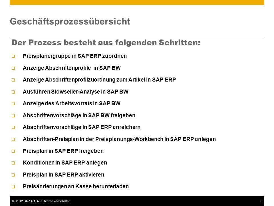 ©2012 SAP AG. Alle Rechte vorbehalten.6 Geschäftsprozessübersicht Der Prozess besteht aus folgenden Schritten: Preisplanergruppe in SAP ERP zuordnen A